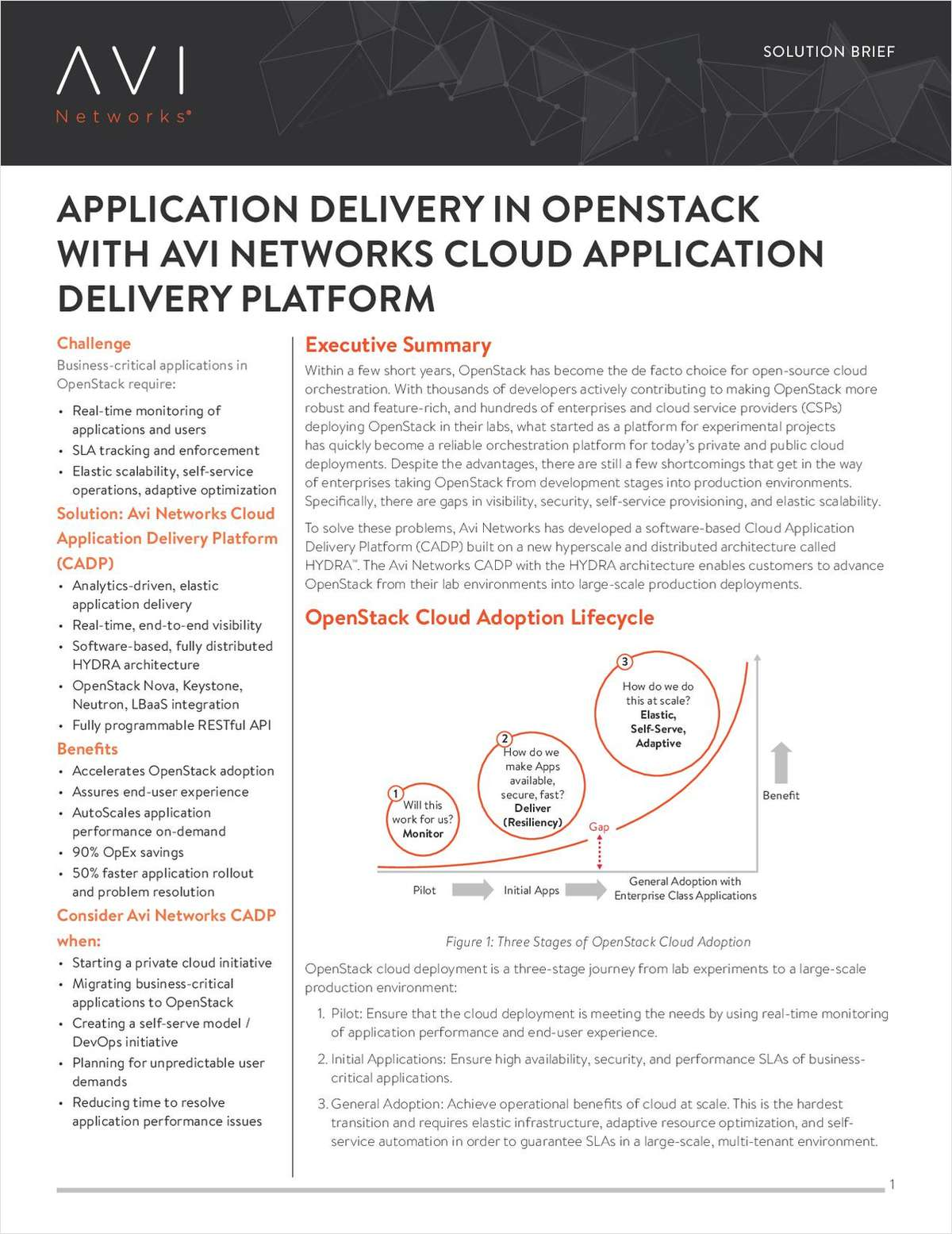 Application Delivery in OpenStack with Avi Networks