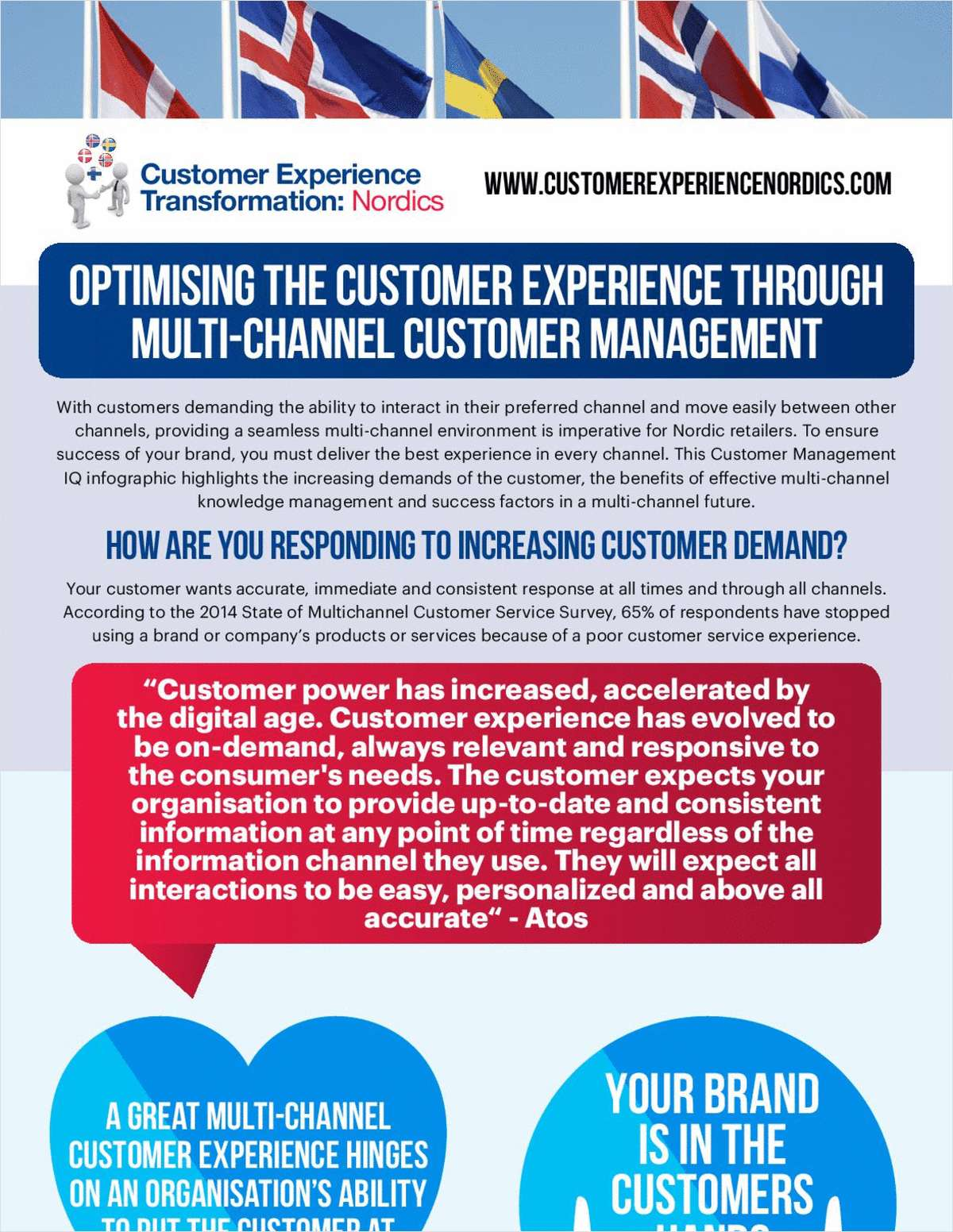 Infographic: Optimising the Customer Experience through Multi-Channel Customer Management