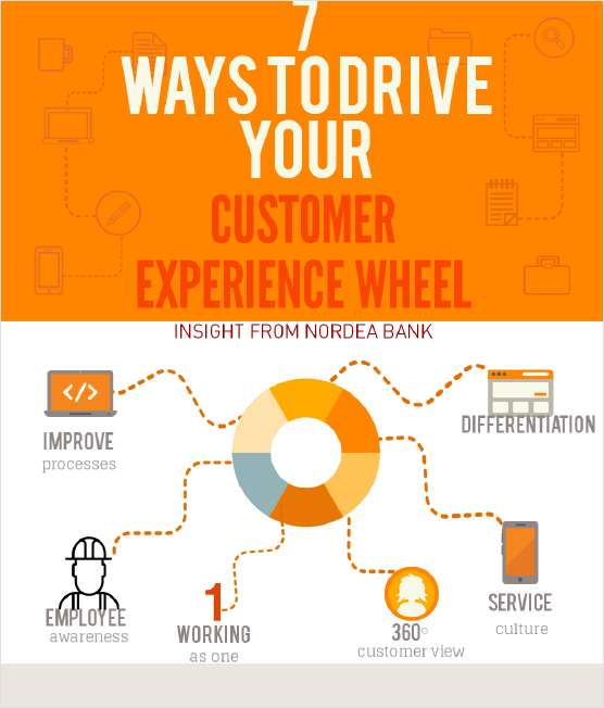 7 Ways to Drive Your Customer Experience Wheel in The Nordics: Insight from Nordea Bank
