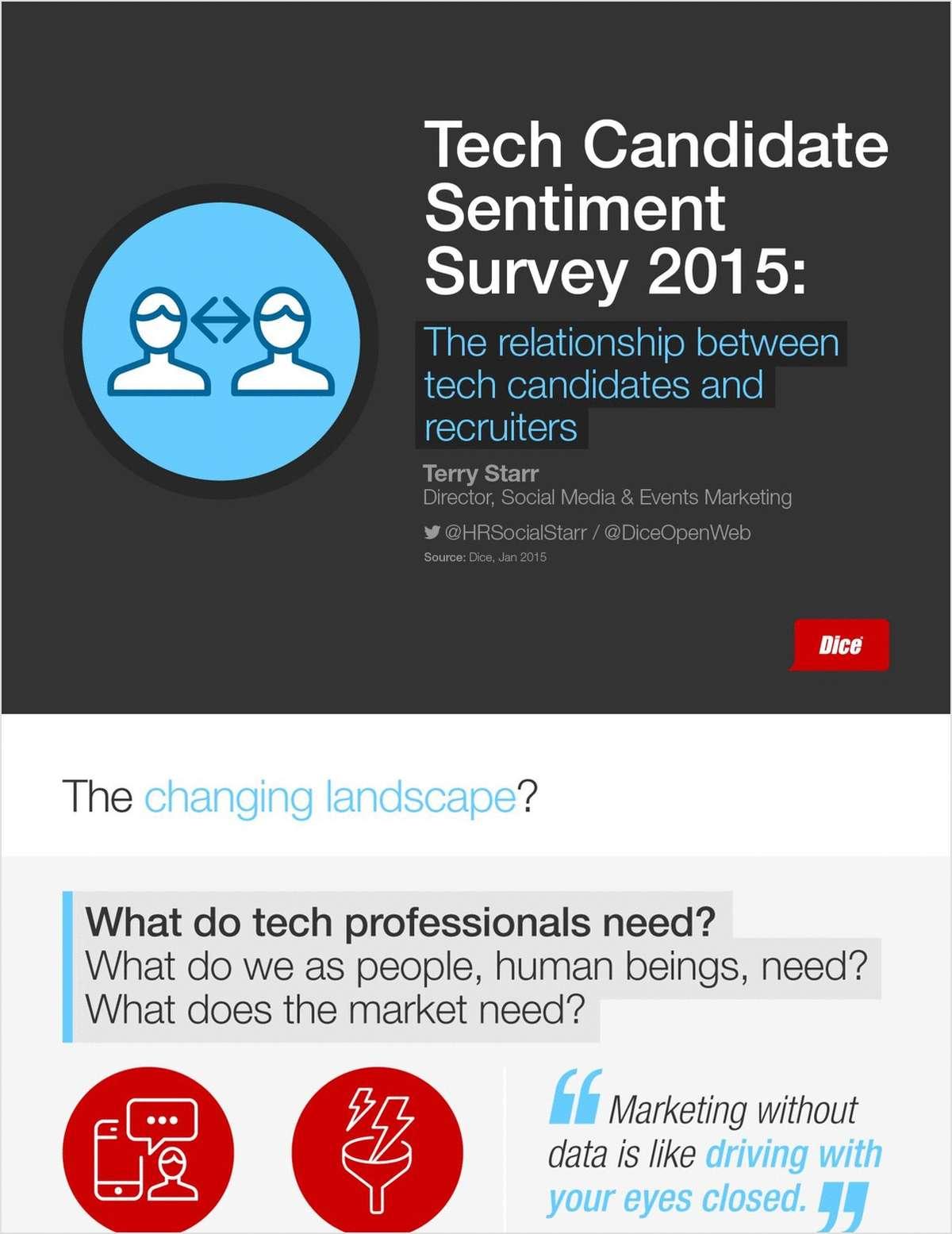 Tech Candidate Sentiment Survey