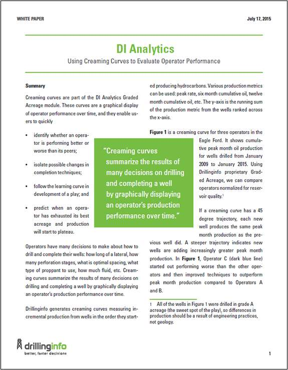 Whitepaper: Using Creaming Curves to Evaluate Operator Performance