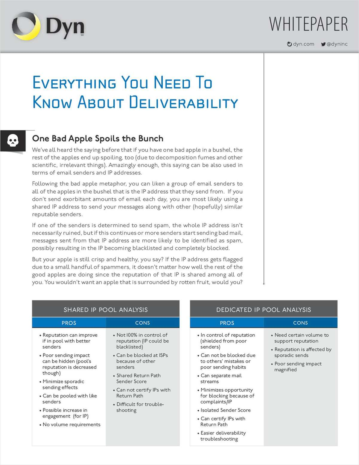 Everything You Need to Know About Deliverability