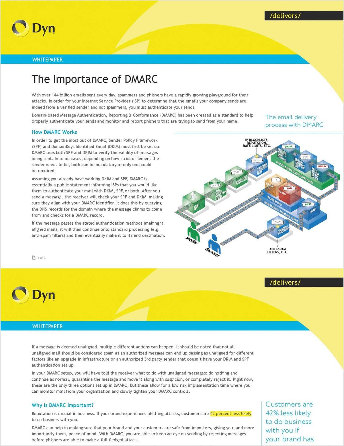 The Importance of DMARC