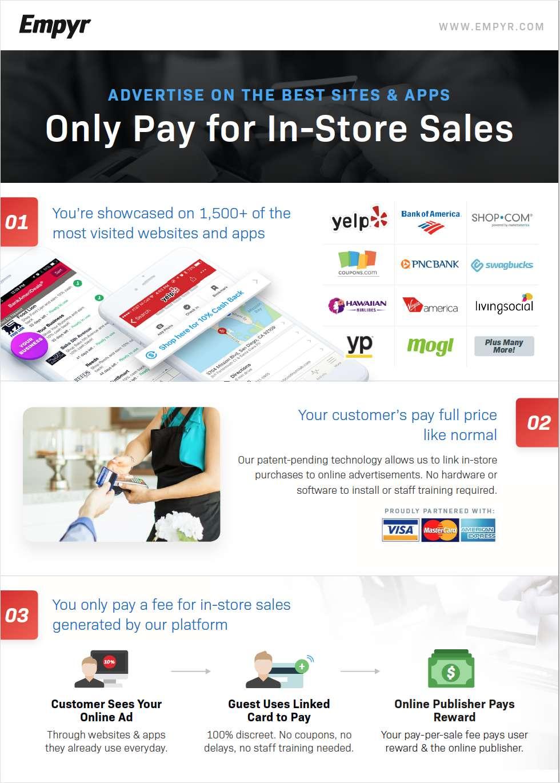 Introducing CPR: Cost-Per-Revenue O2O Performance Marketing Platform