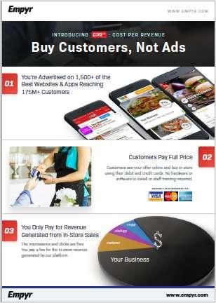 Performance Marketing Platform Generates 5X Return on Advertising Spend