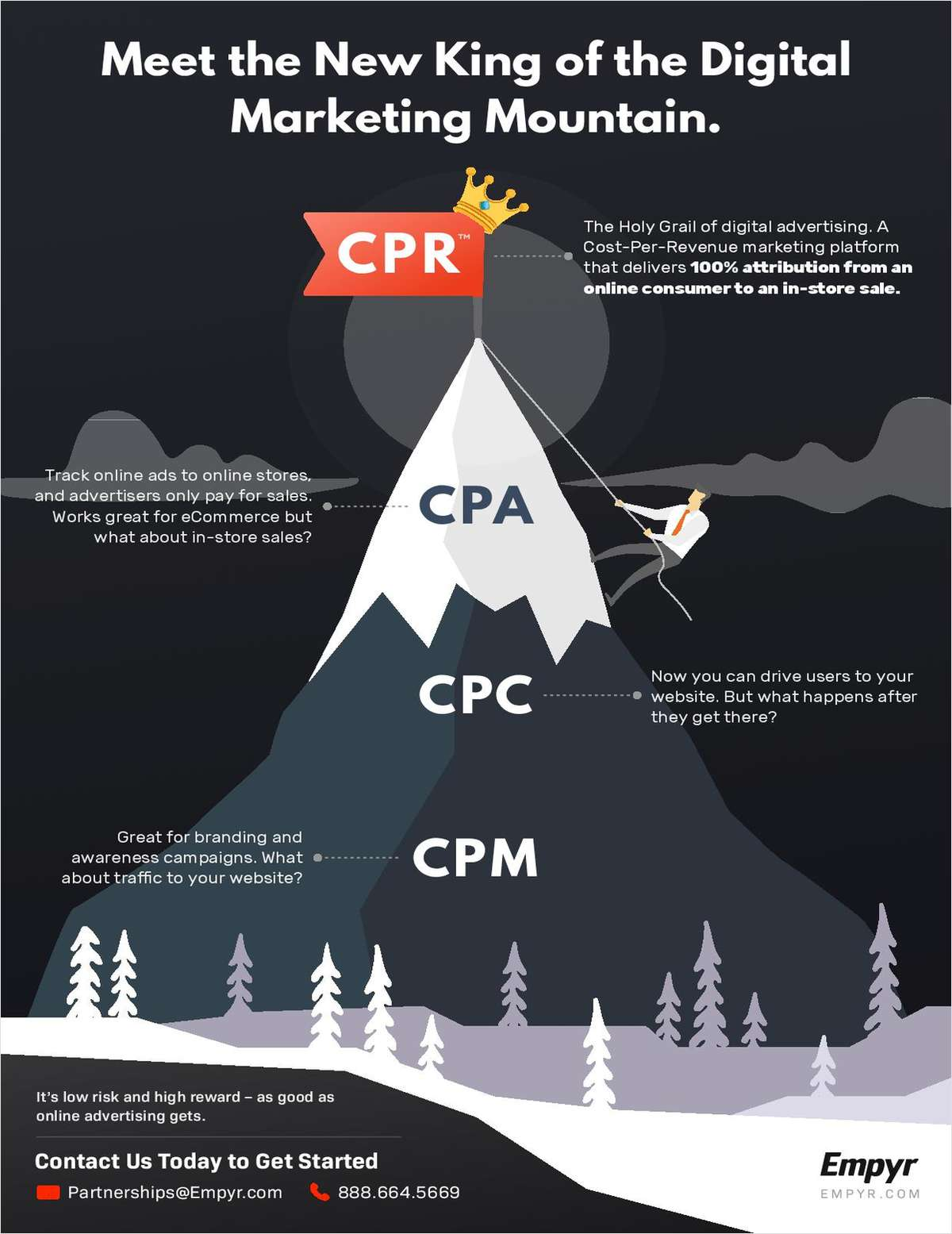 Meet the New King of the Digital Marketing Mountain