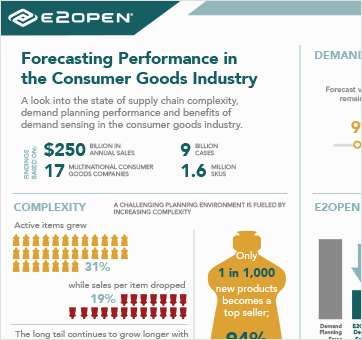 Forecasting Performance in the Consumer Goods Industry