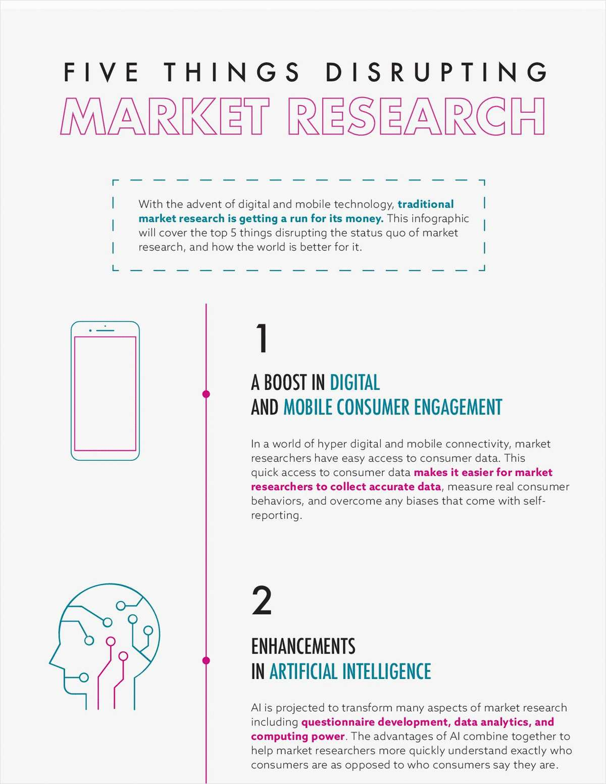 5 Trends Disrupting Market Research