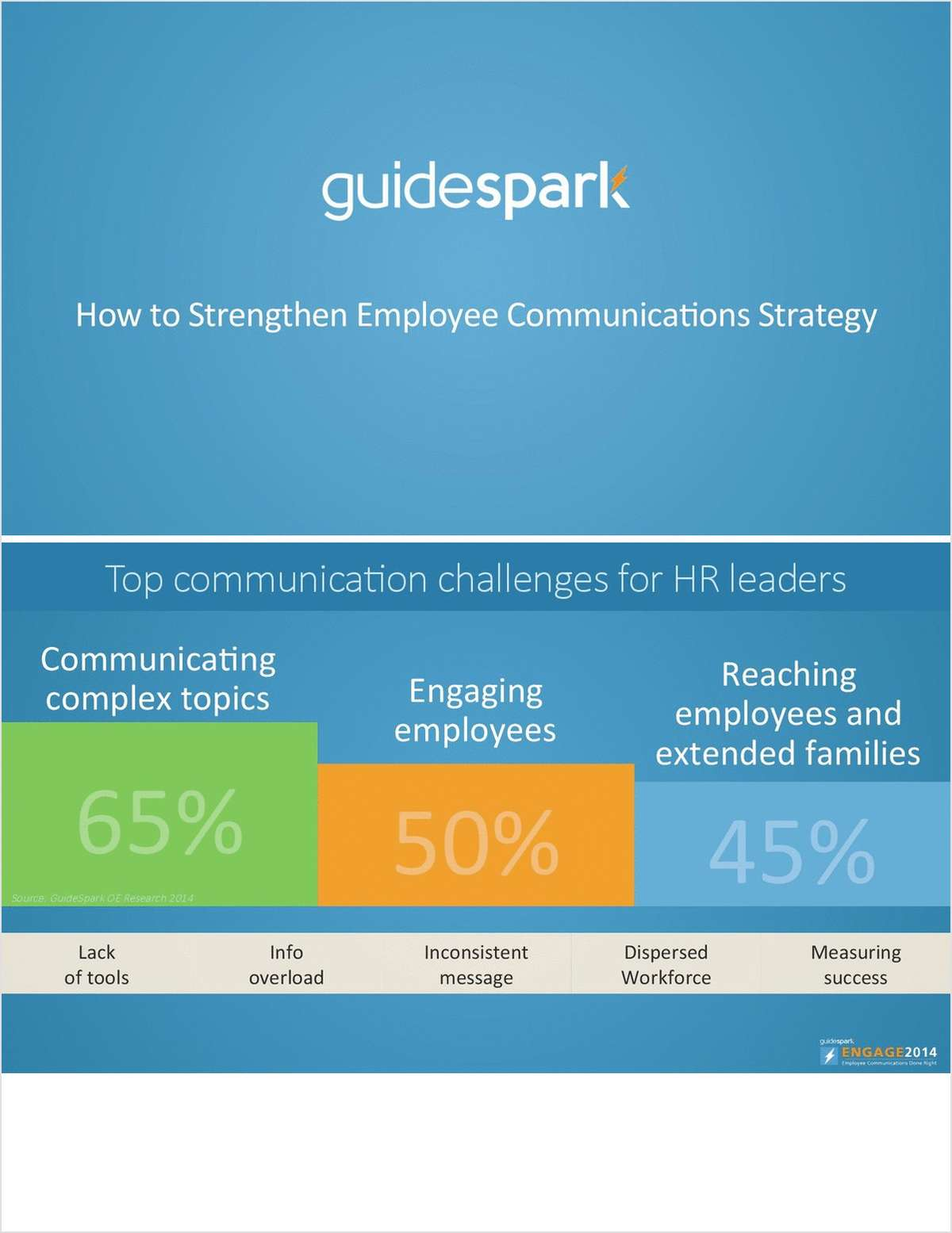 Top 10 Tips for an Effective Communication Strategy