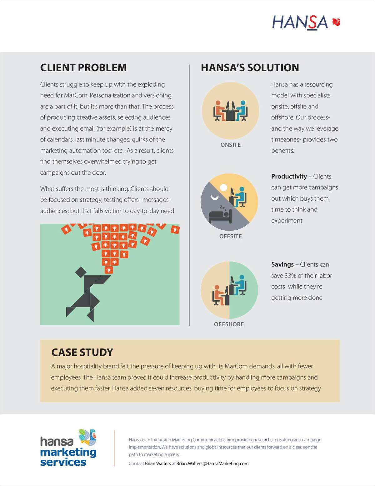 Maximizing Marketing Communication Productivity