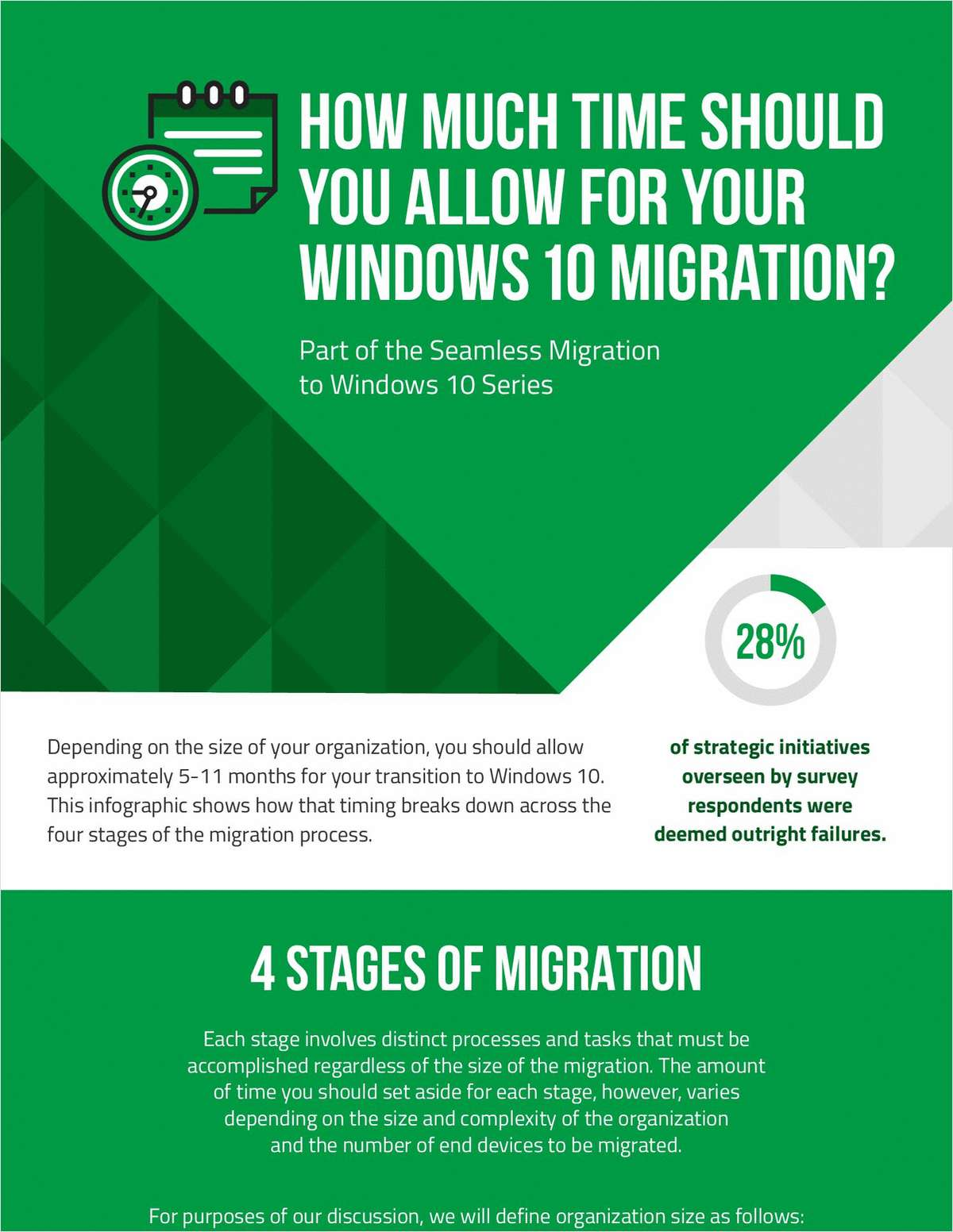 How Much Time Should You Allow for Your Windows 10 Migration
