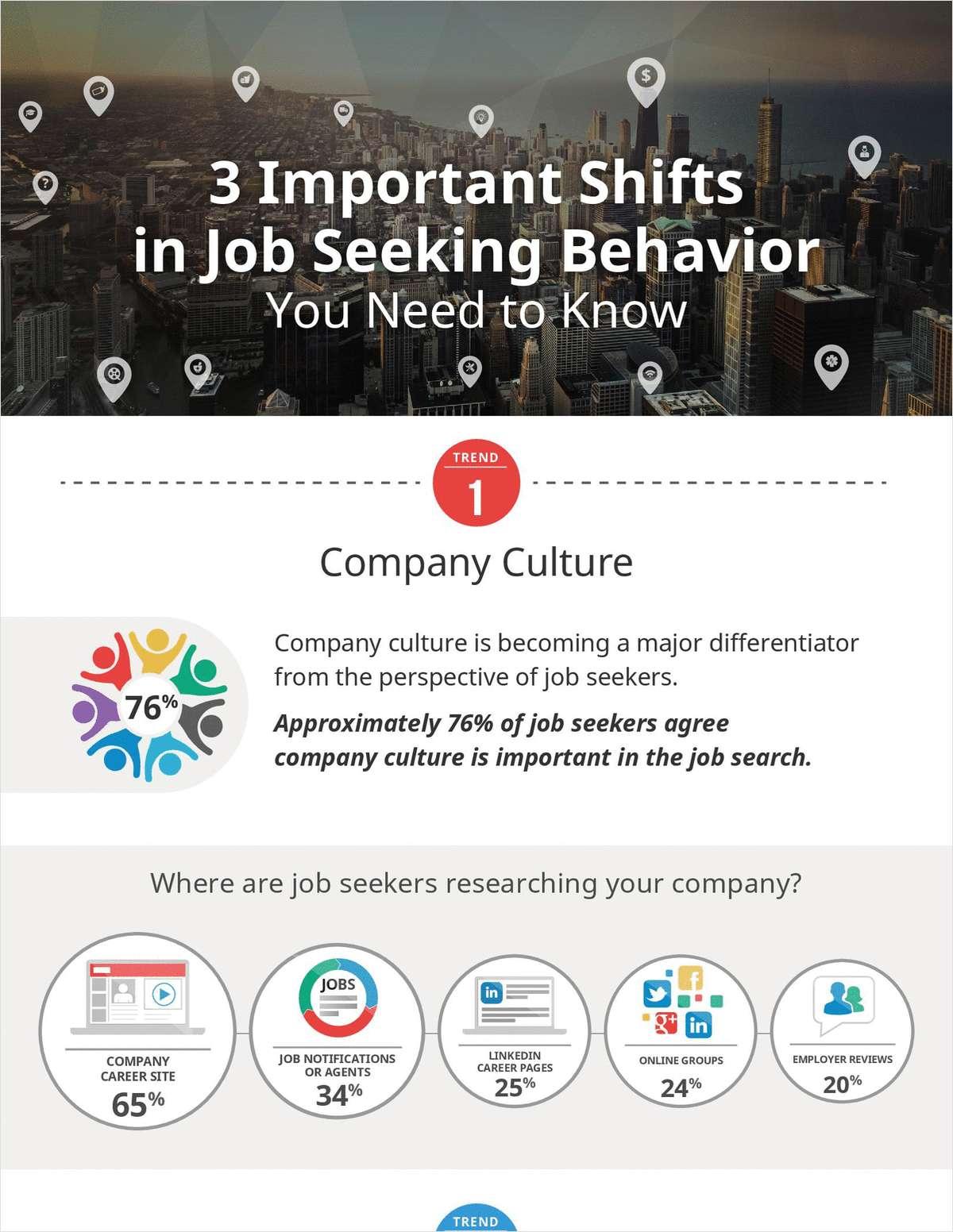 3 Important Shifts in Job Seeking Behavior