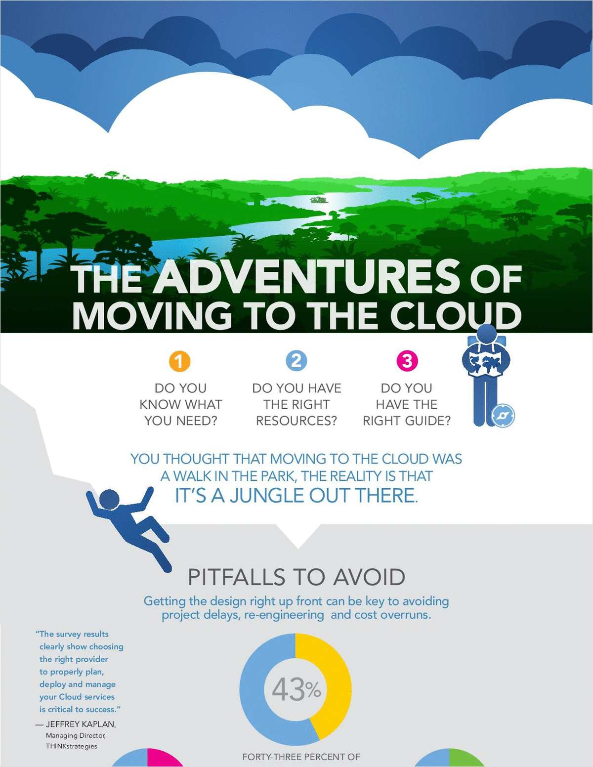 The Adventures of Moving to the Cloud