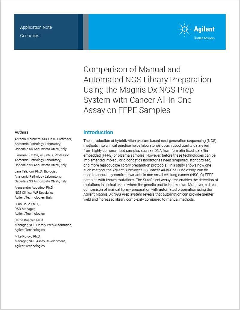 Comparison of Manual and Automated NGS Library Preparation Using the Magnis Dx NGS Prep System with Cancer All-In-One Assay on FFPE Samples
