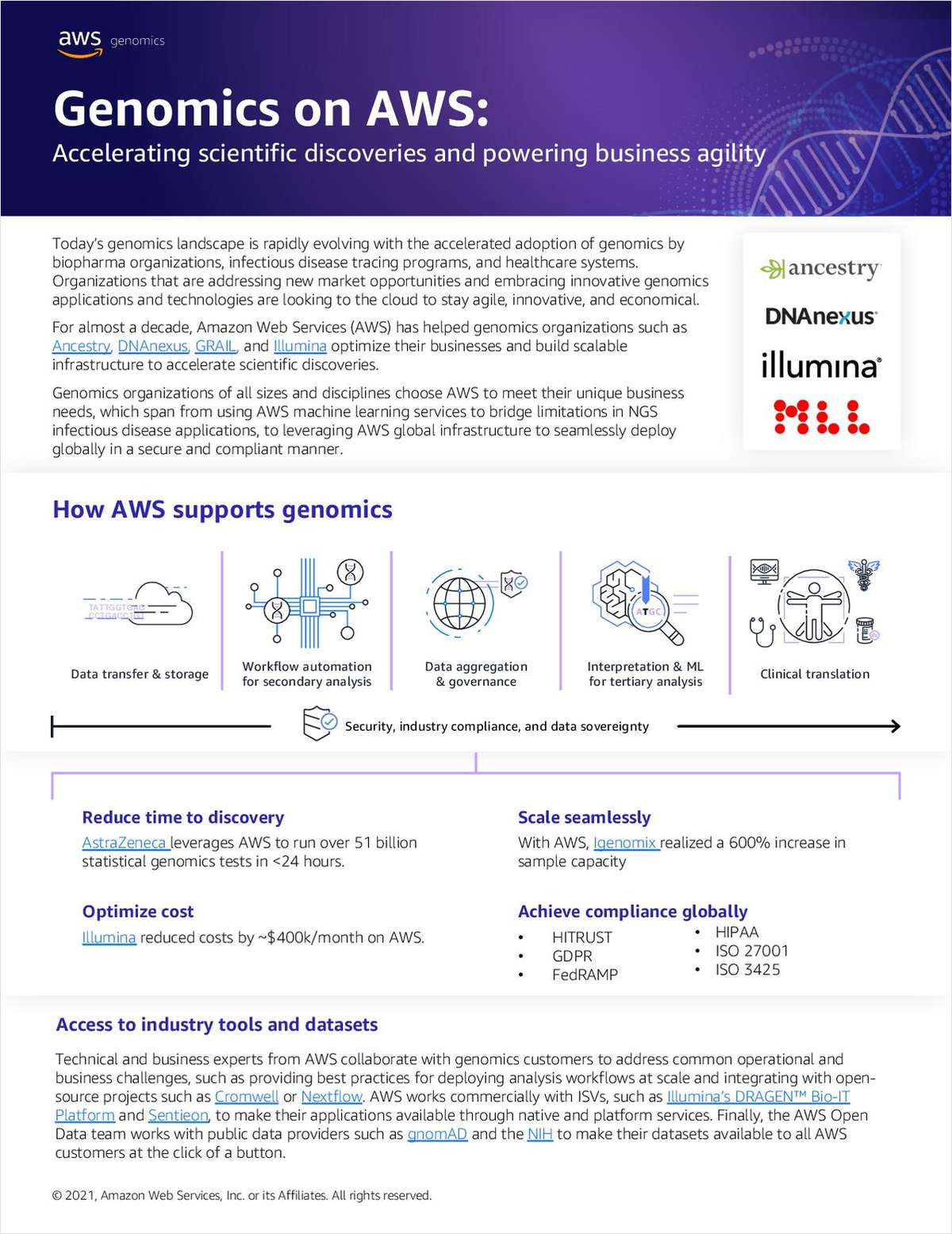 Genomics on AWS: Accelerating Scientific Discoveries and Powering Business Agility