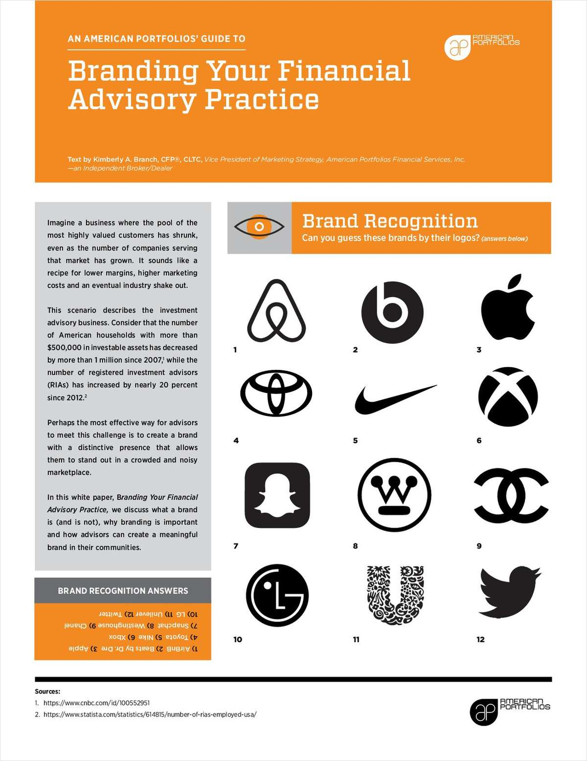Guide to Branding Your Financial Advisory Practice