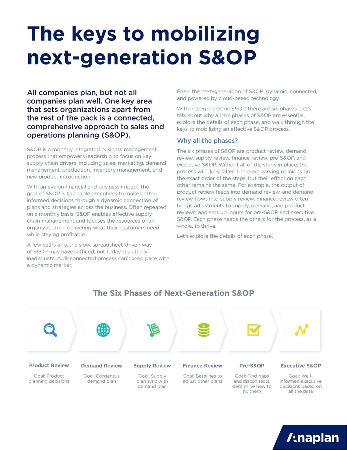 6 phases of next-gen S&OP