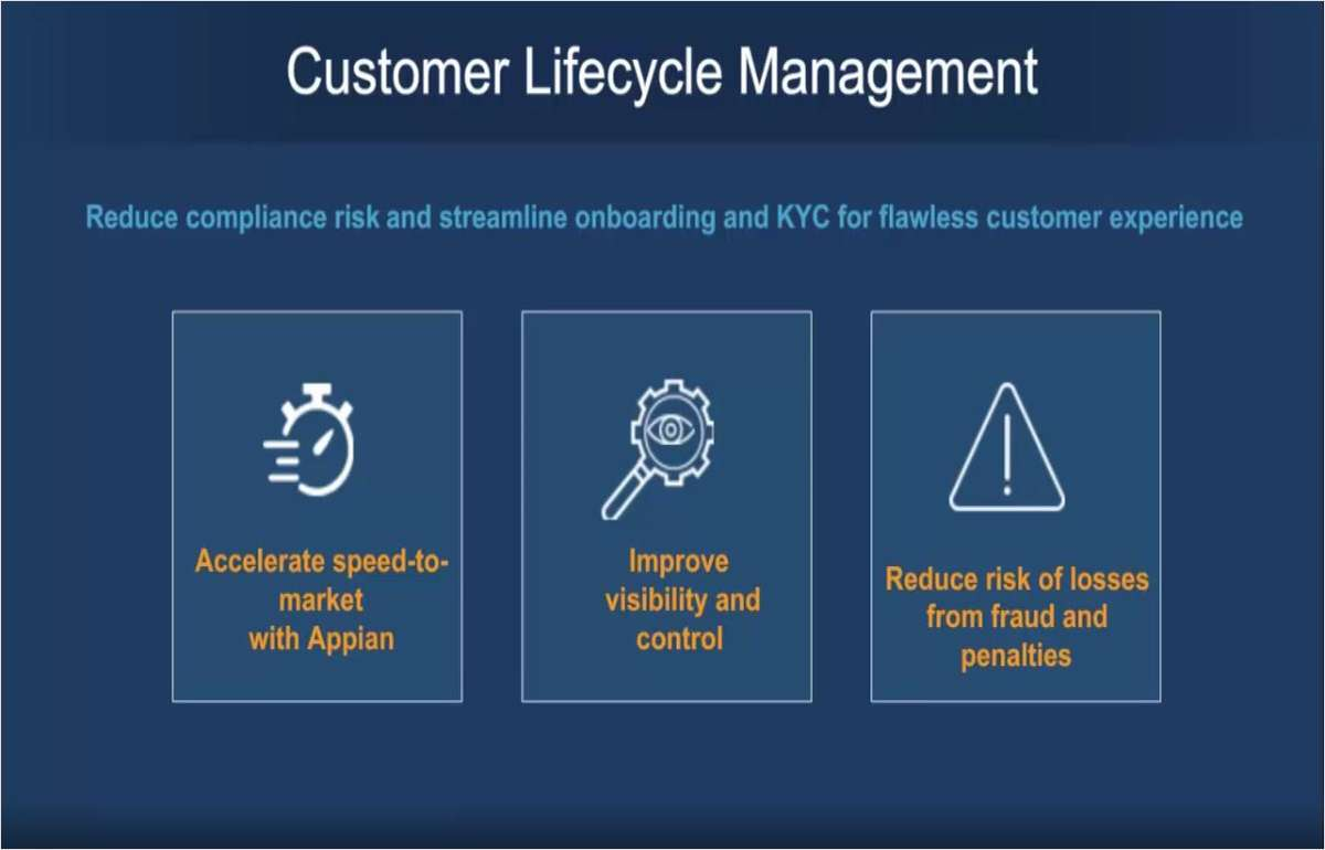 Automate Institutional Customer Lifecycle Management with Appian
