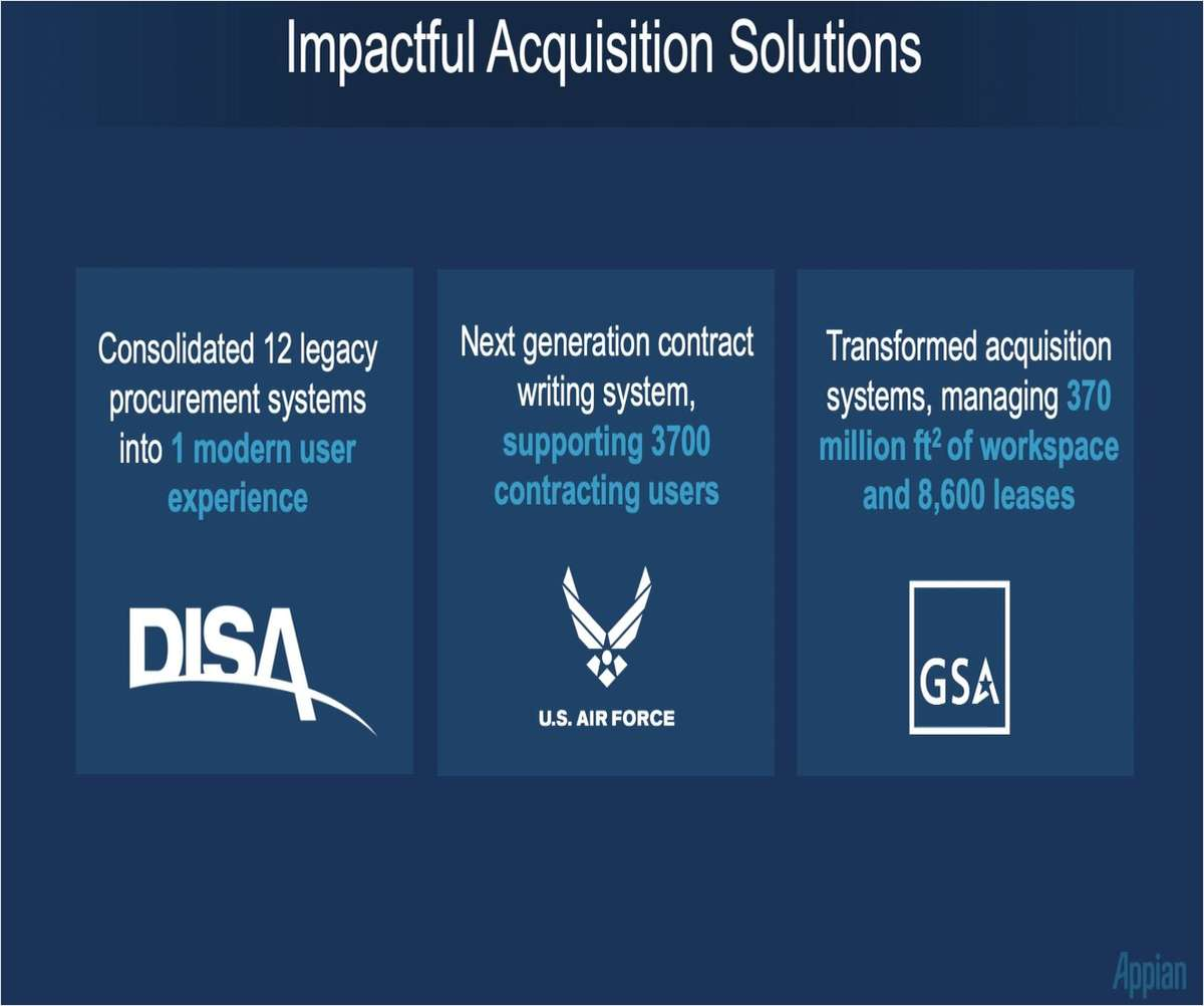 Modernizing Federal Acquisitions with Appian's New Requirements Management Application