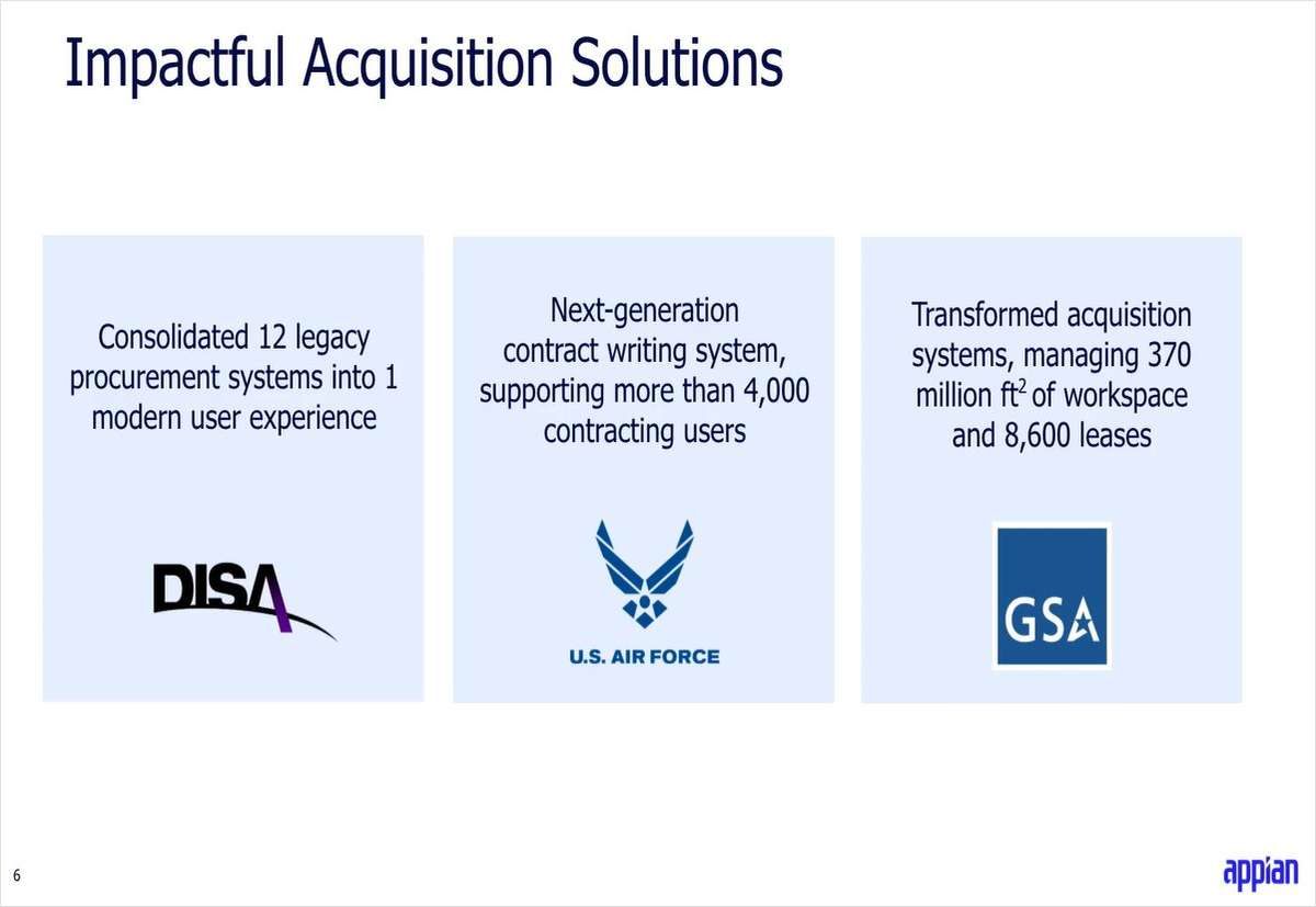 Modernizing Federal Acquisitions with Appian Government Award Management