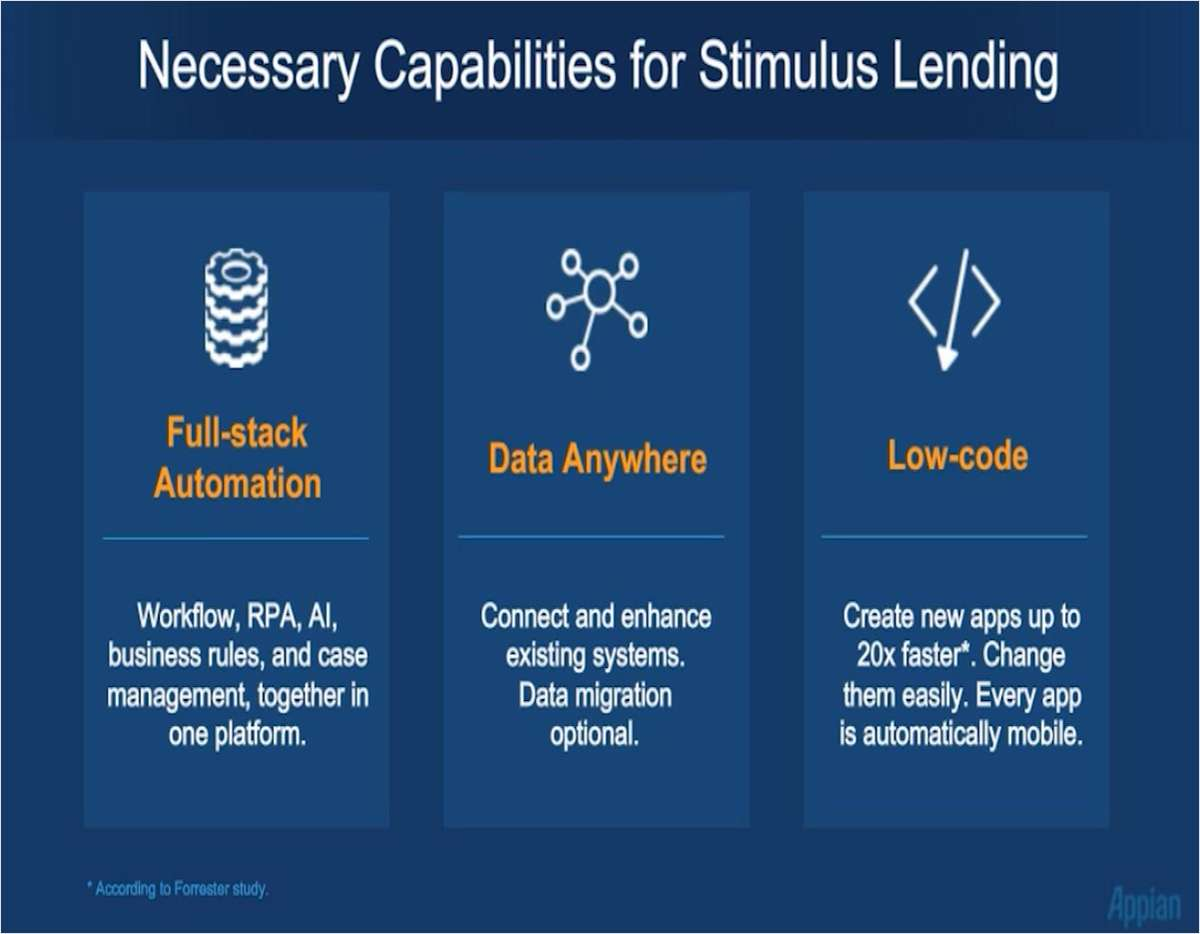 Supporting Stimulus Lending Programs with Appian