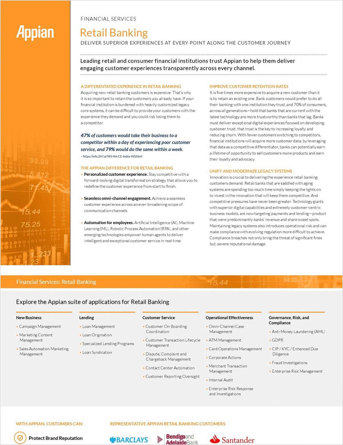 Appian for Retail Banking