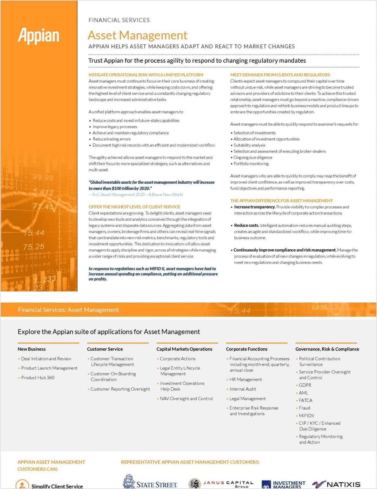 Appian for Asset Management