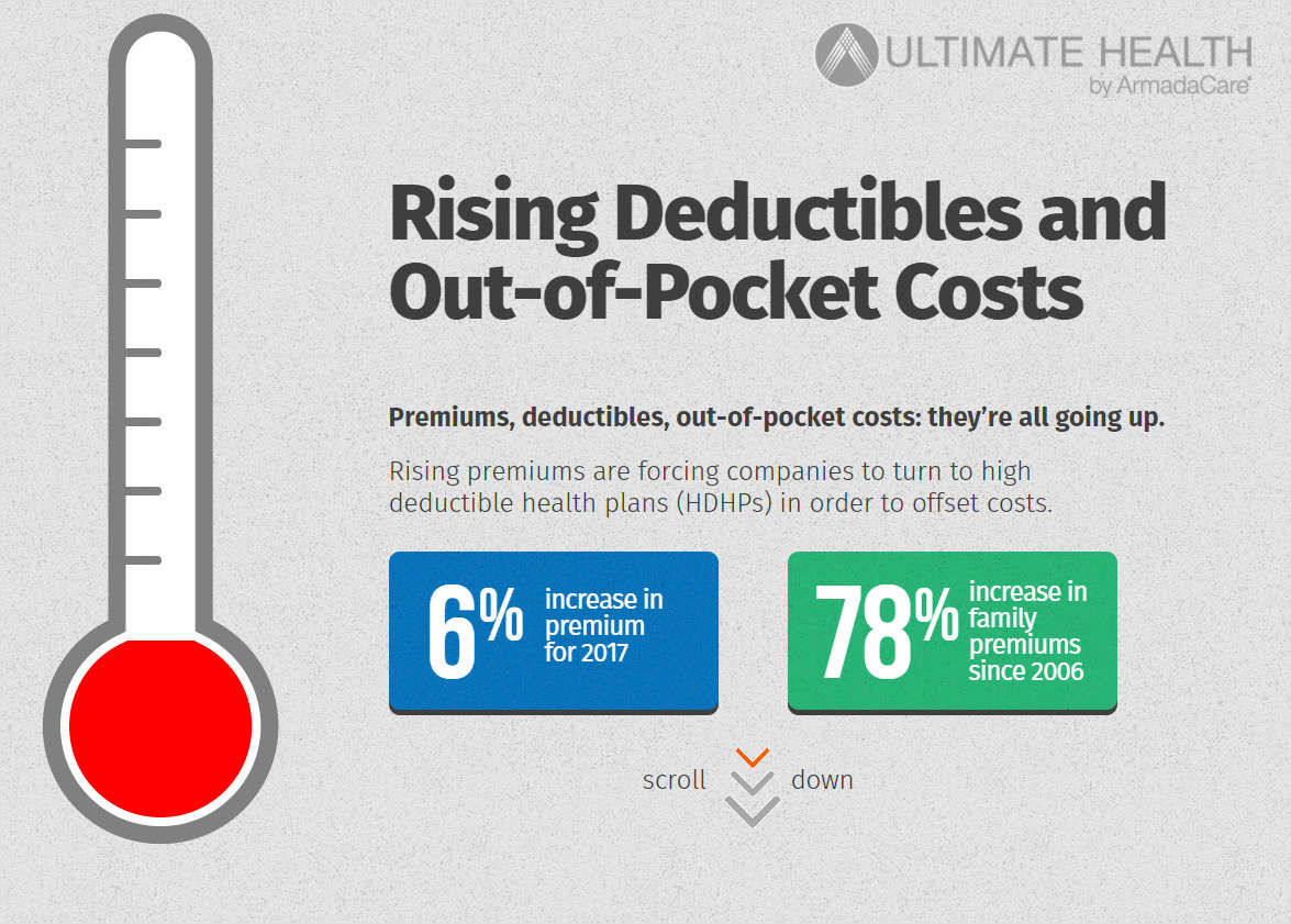 Stay in the Know: The Rise of High Deductibles and Out-of-Pocket Costs