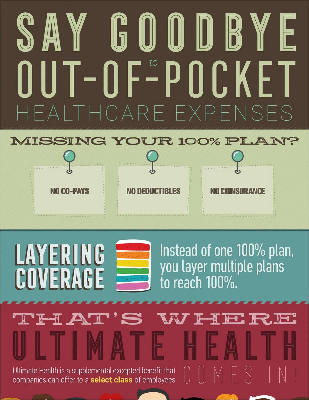 Help Clients Say Goodbye to Out-of-Pocket Healthcare Expenses