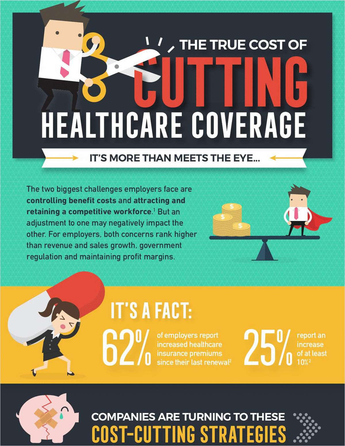 The True Cost of Cutting Healthcare Coverage