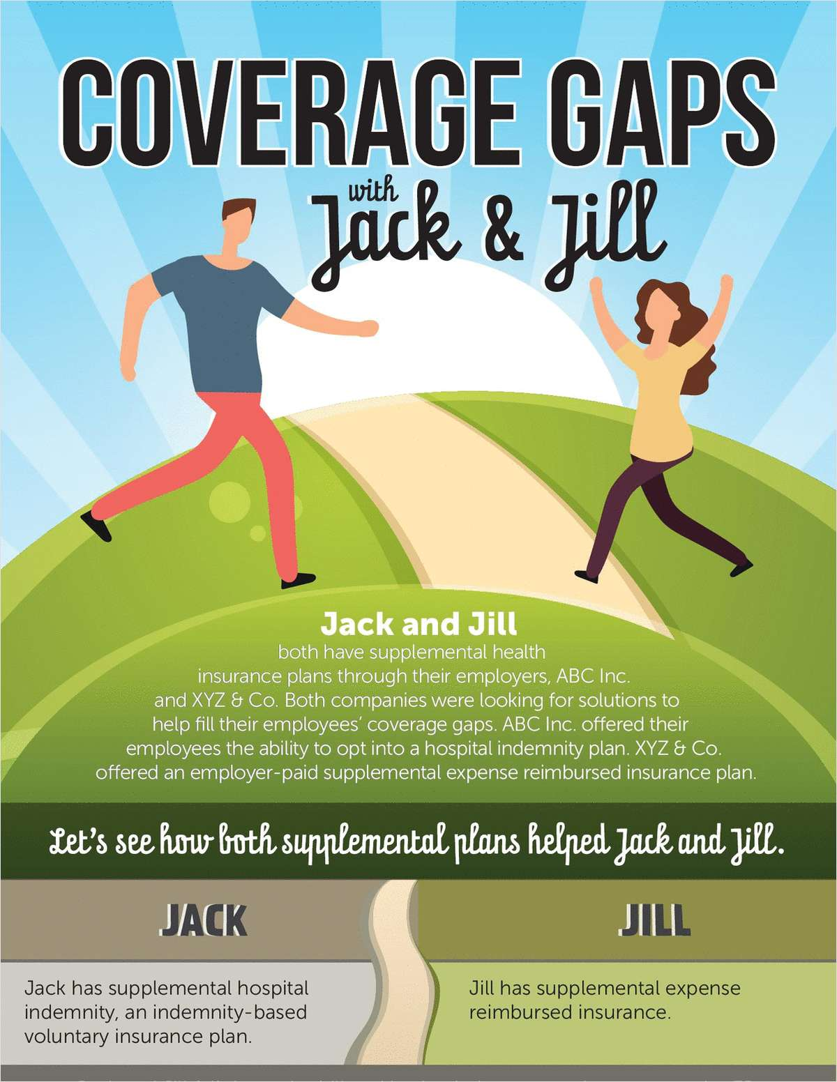 Coverage Gaps with Jack & Jill