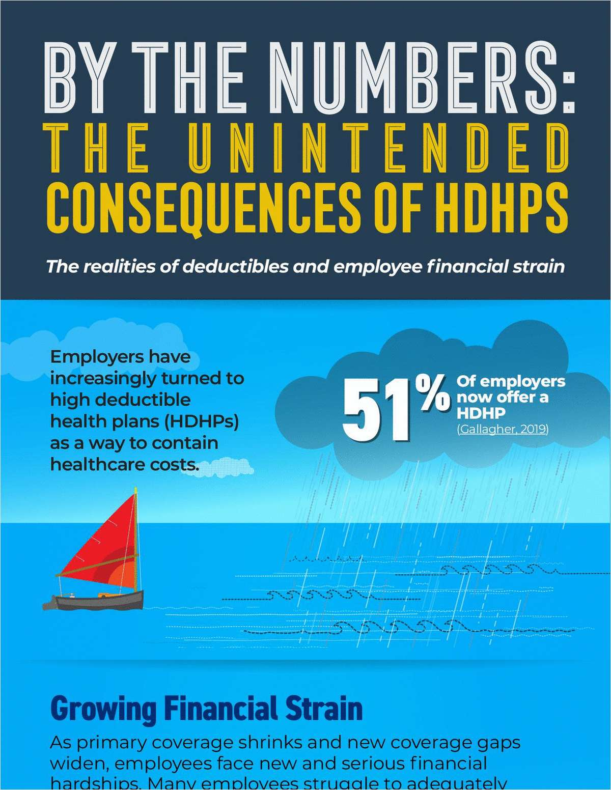 By the Numbers: The Unintended Consequences of HDHPs