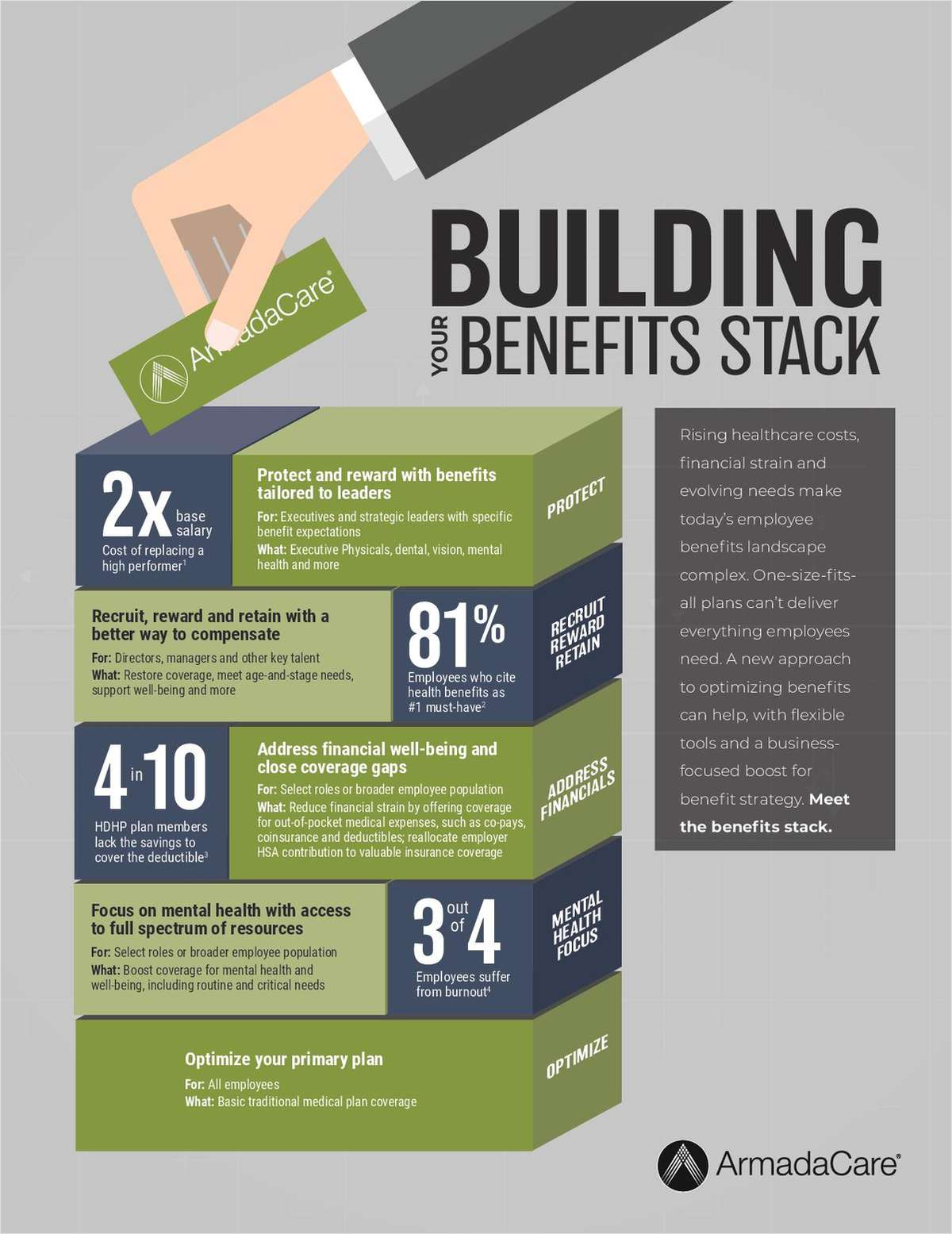 Building Your Benefits Stack
