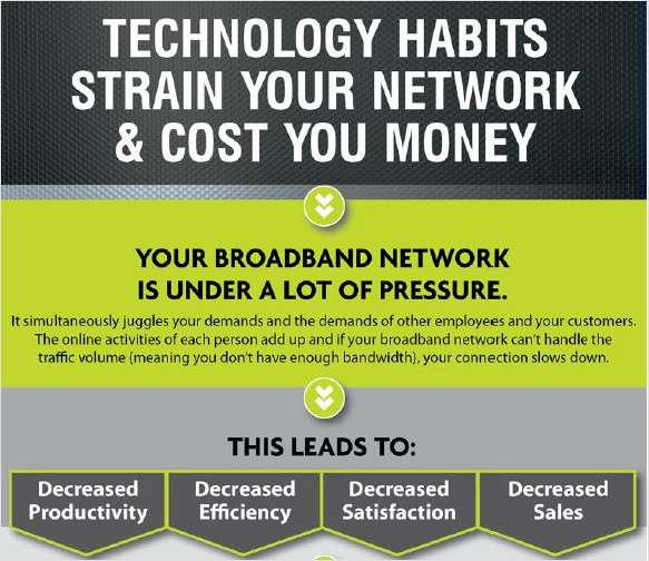Technology Habits That Strain Your Network & Cost You Money