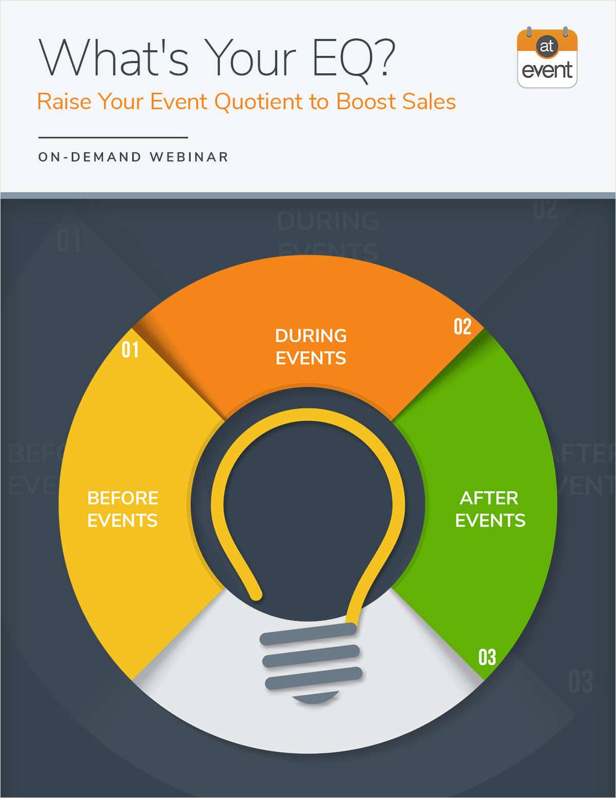 What's Your EQ?: Raise Your Event Quotient to Boost Sales