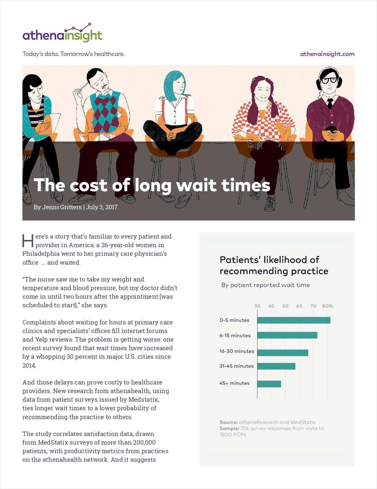 The Cost of Long Wait Times