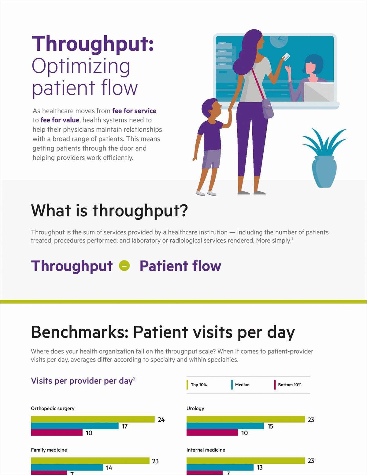 Infographic: Throughput- Optimizing Patient Flow
