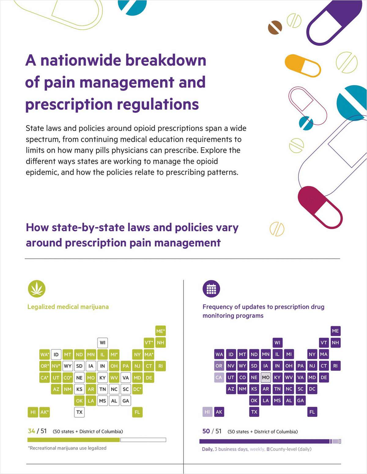 Opioid regulations: how does your state measure up?