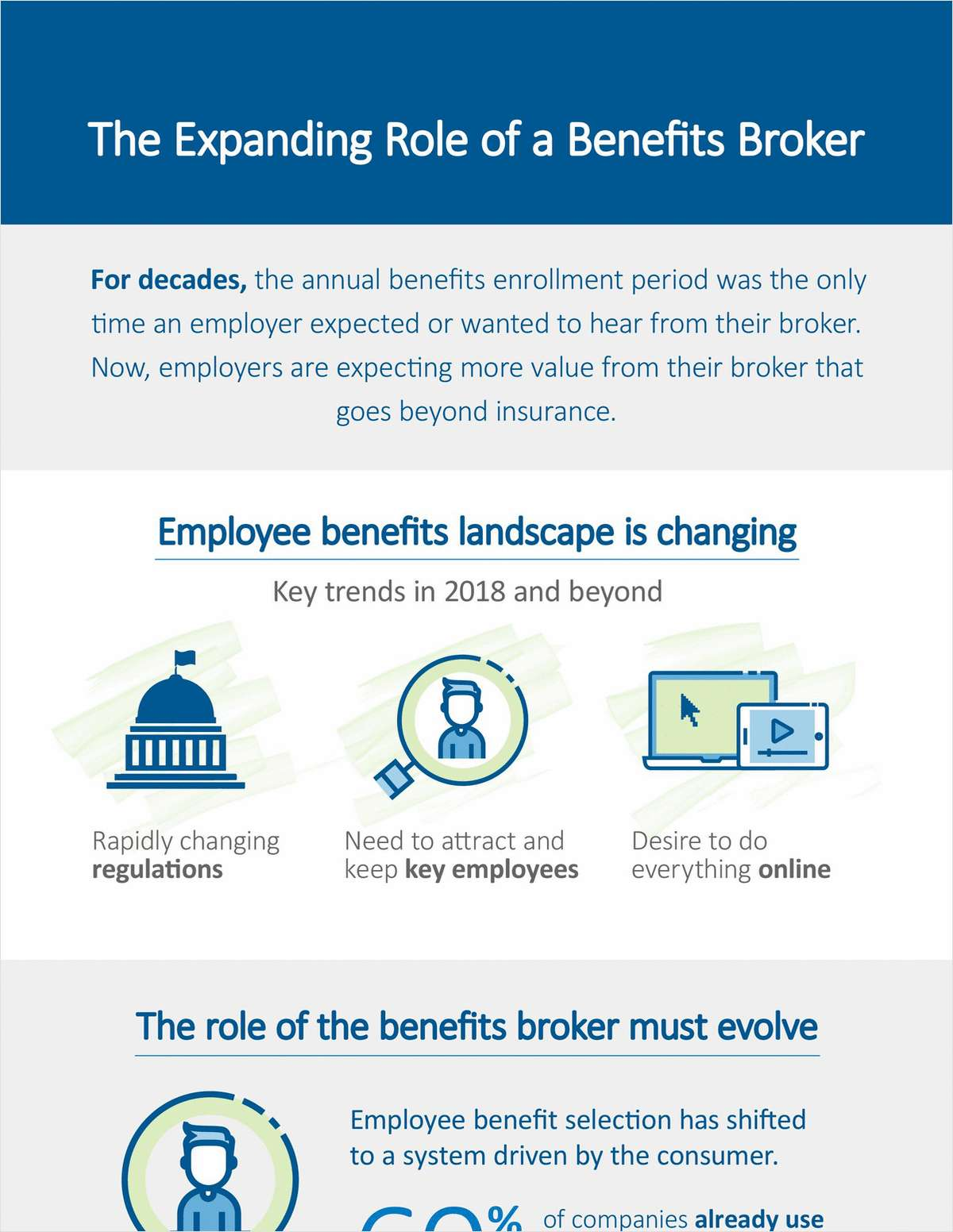 The Expanding Role of a Benefits Broker