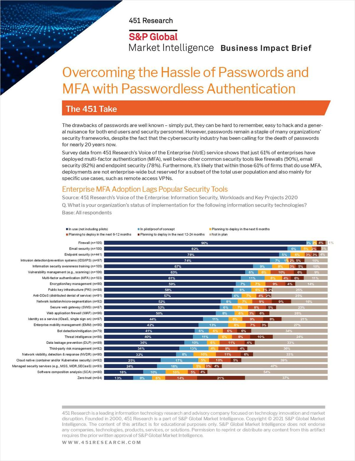 Overcoming the Hassle of Passwords and MFA with Passwordless Authentication