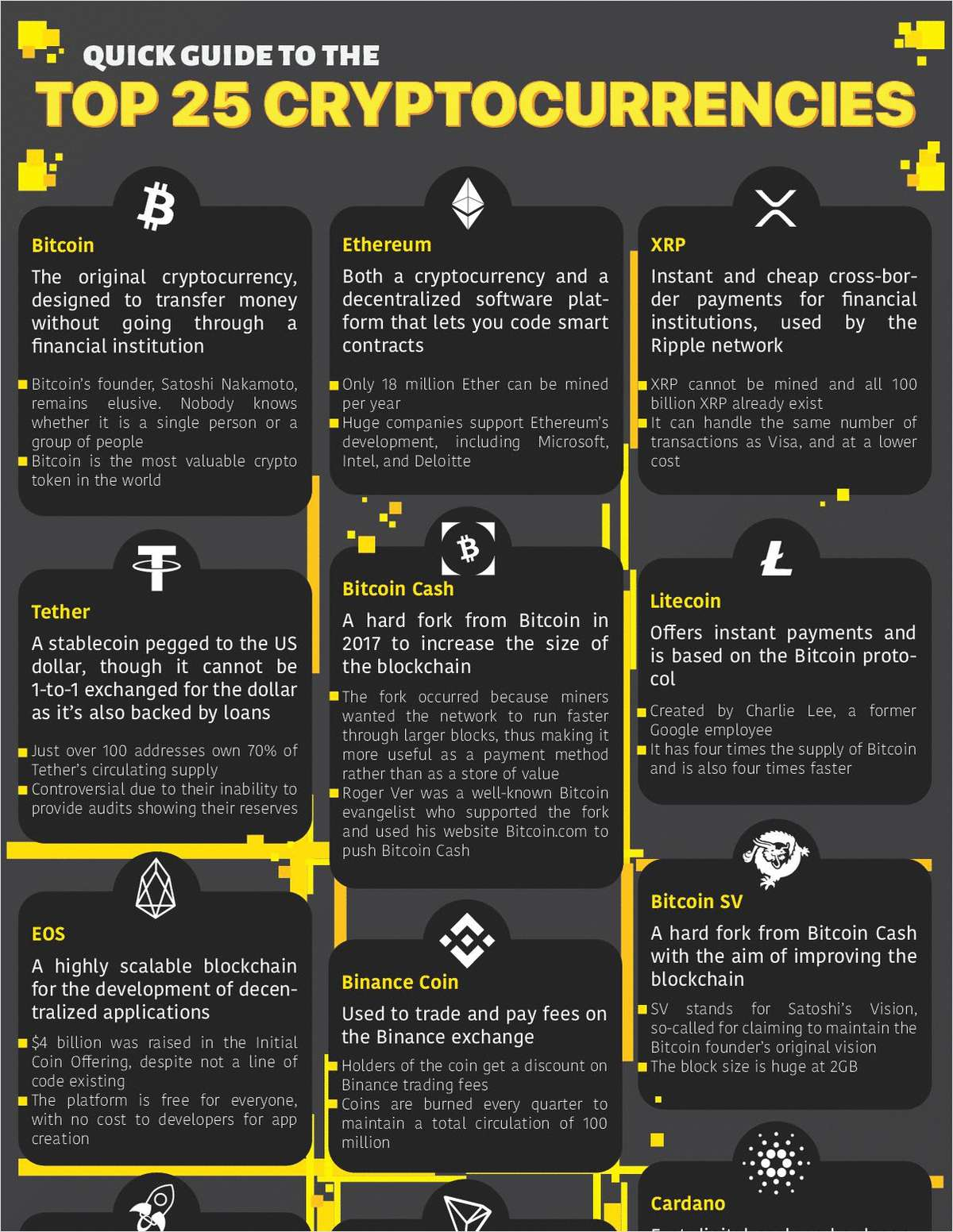 Quick Guide To The Top 25 Cryptocurrencies