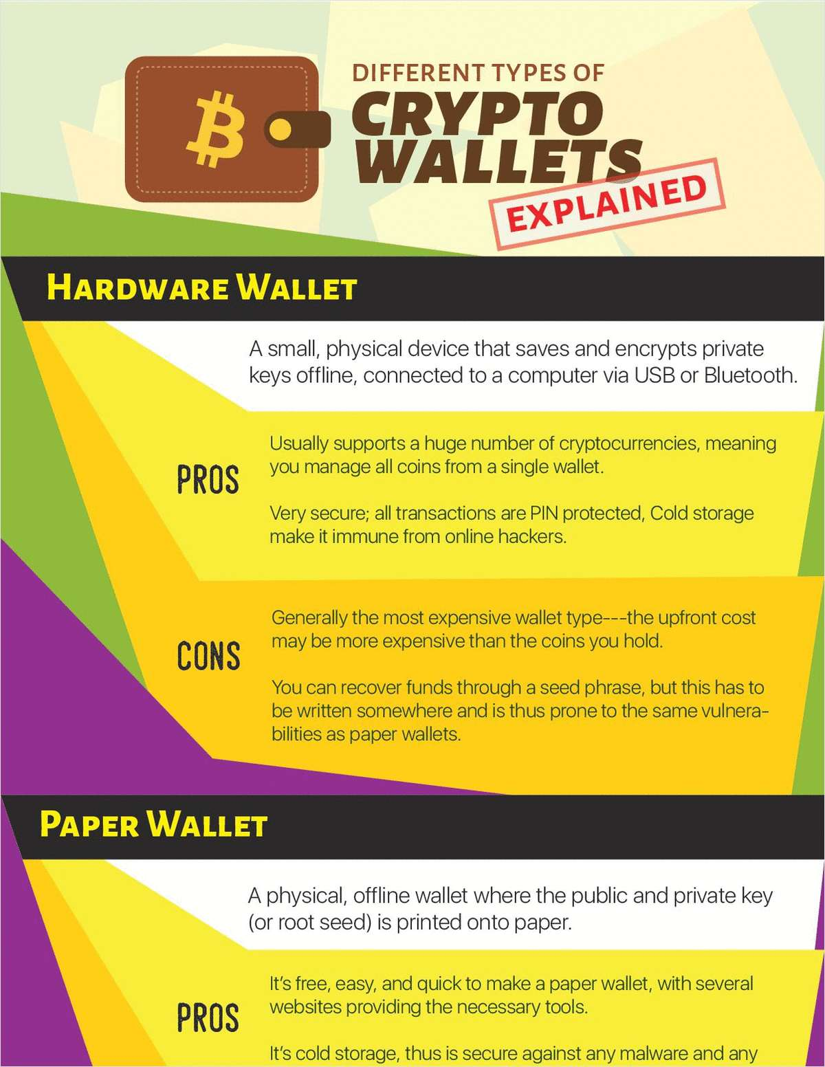 Different Types Of Crypto Wallets Explained