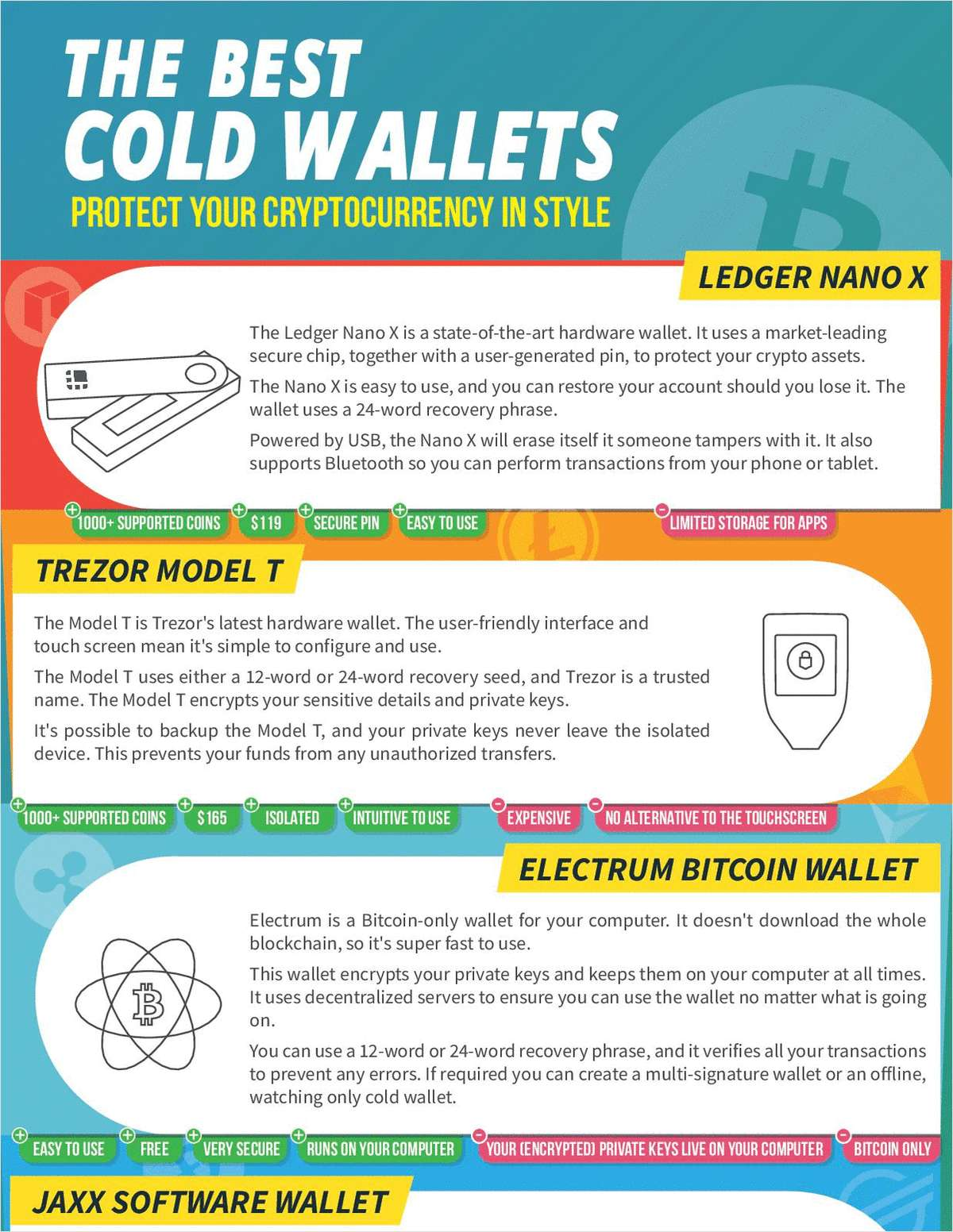 The Best Cold Wallets on the Market