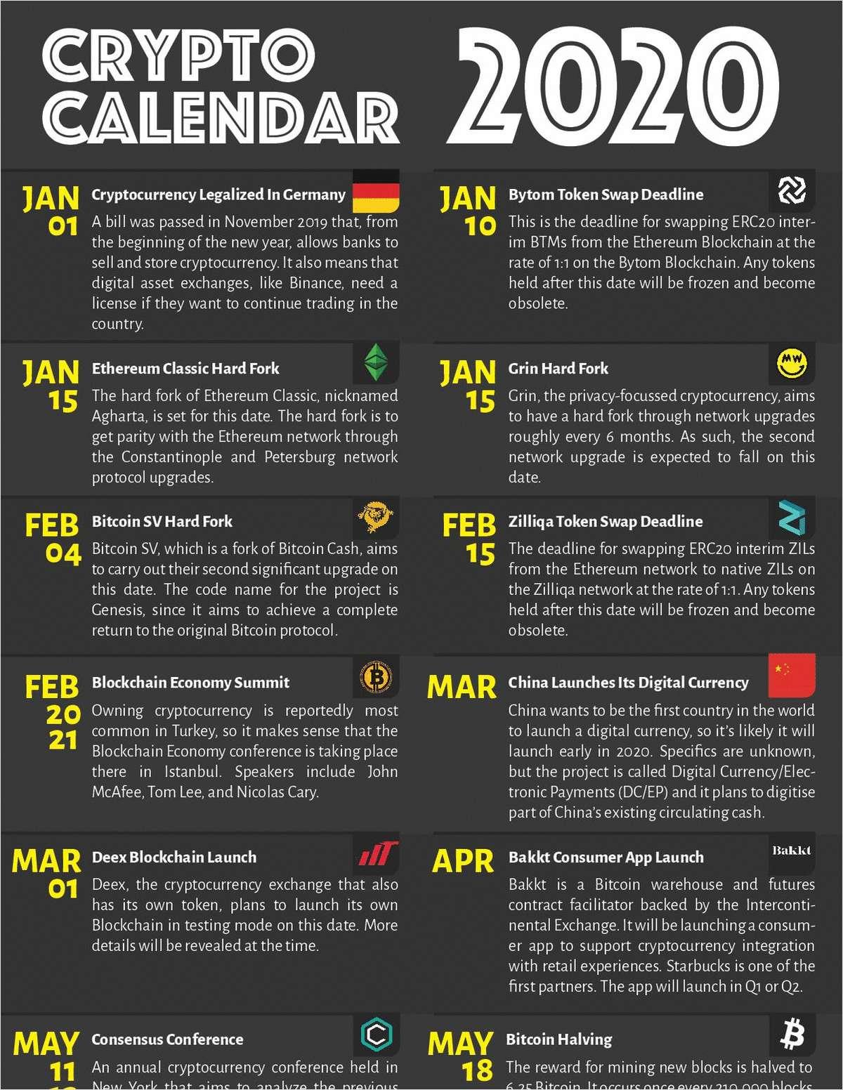 2020 Crypto Calendar