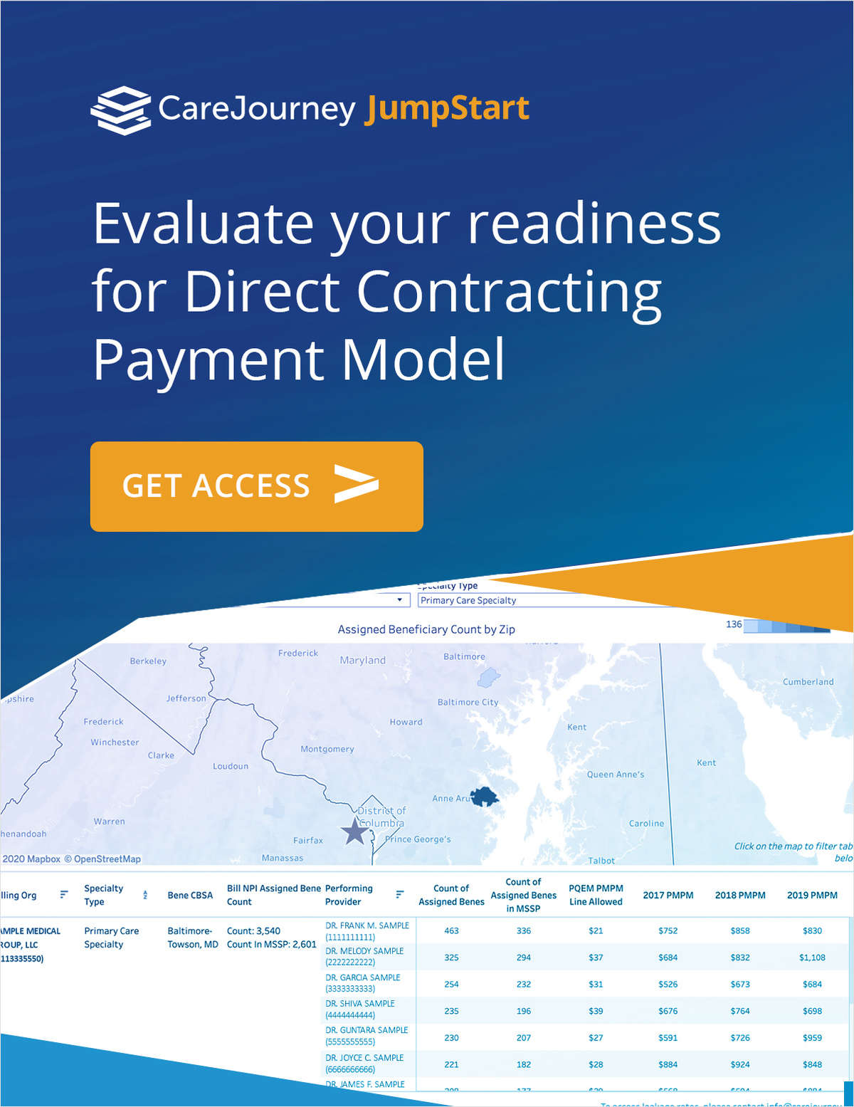 Evaluate your readiness for CMS's Direct Contracting Payment Model