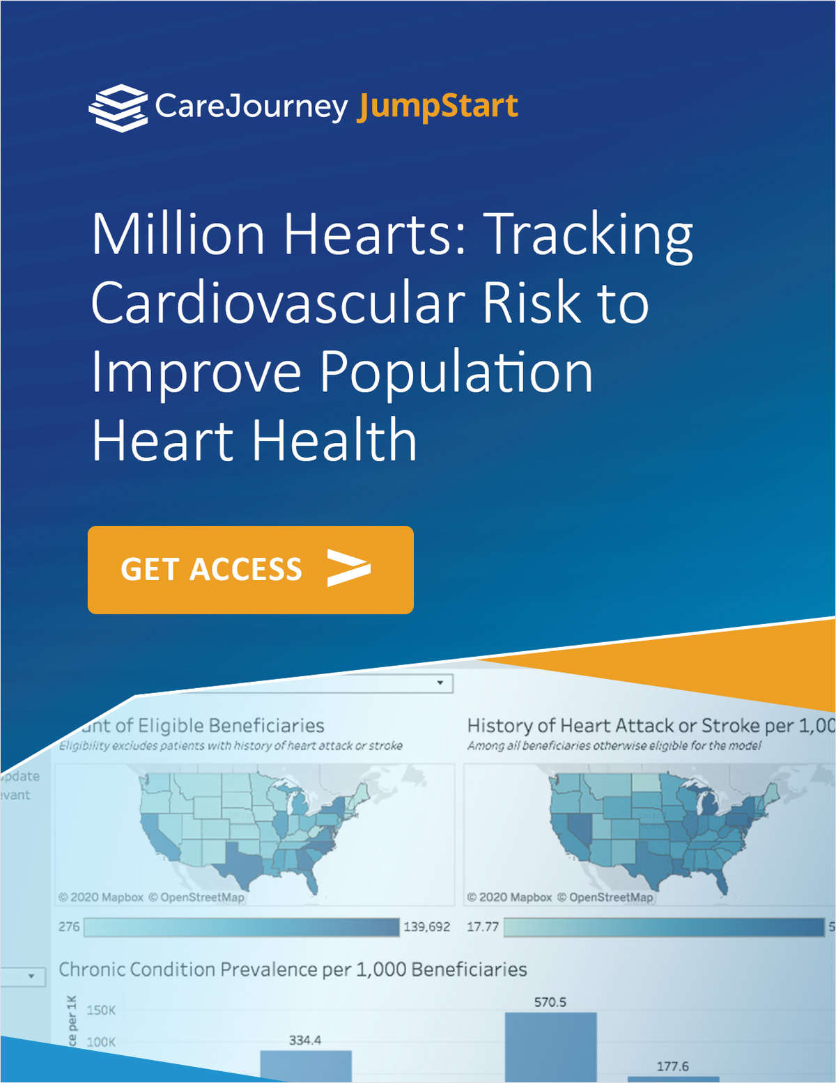 Million Hearts: Tracking Cardiovascular Risk to Improve Population Heart Health
