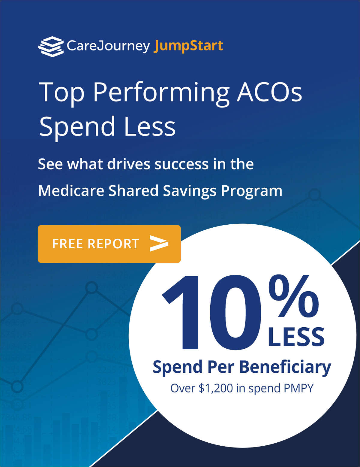 Profiling ACO Success: What Drives High Performance in the Medicare Shared Savings Program?