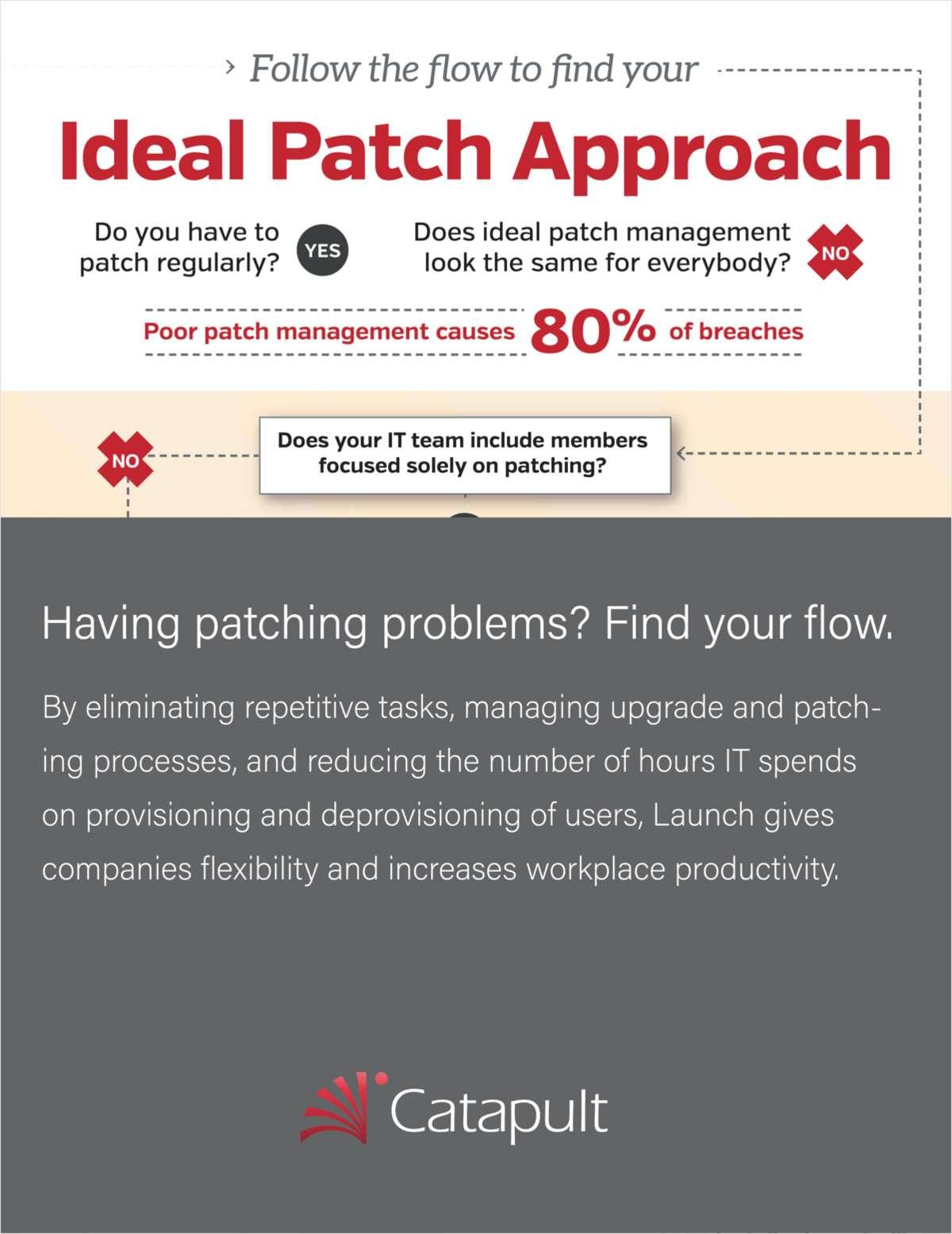 IT Patch Management Flow Chart