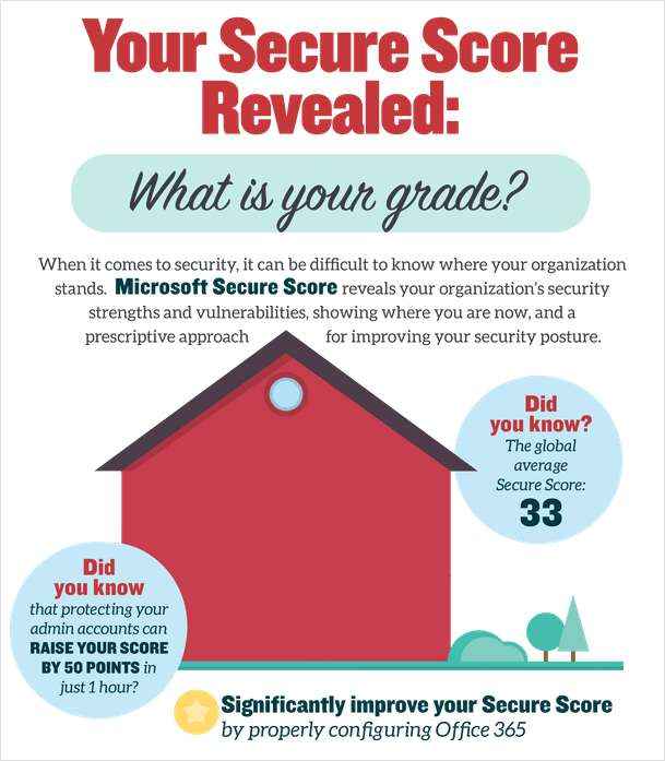 Secure Score Infographic