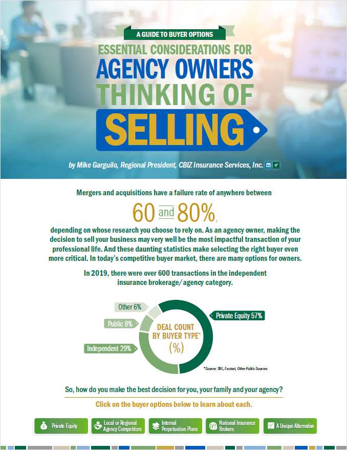 Agency Owners: Find the Right Buyer for your Business